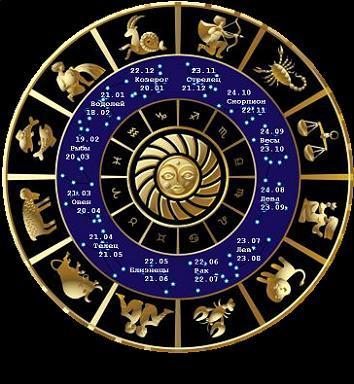 Асцендент в гороскопе
